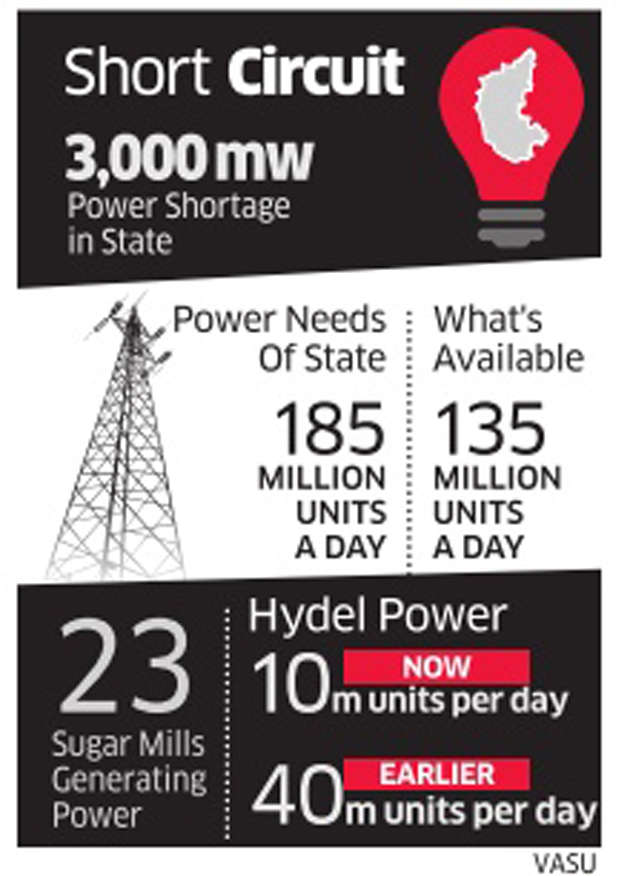 Karnataka to ban export of power by private sector power generating companies under STOA deal