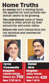 India's super rich like KM Birla, Cyrus Poonawalla, Godrej strike realty deals in sluggish property market