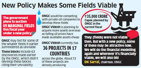 ONGC may bid for 'unviable' fields after new policy on sale of gas