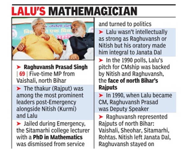 Lalu Prasad and Raghuvansh Prasad Singh clash on tie-up with Asaduddin Owaisi