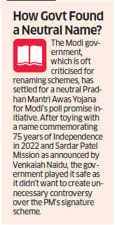Housing For All: States queue up for PM Narendra Modi's project