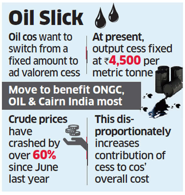 Government examining demand by oil companies to lower cess on output