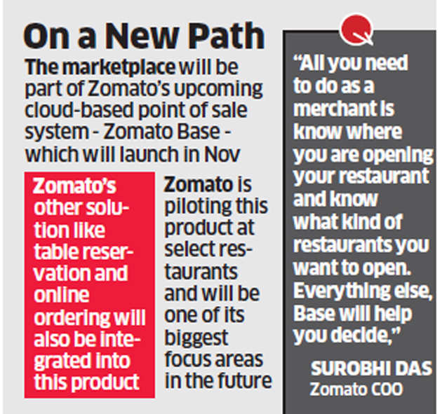 Zomato to launch marketplace for food solutions