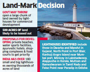 Shipping ministry plans to lease land owned by lighthouses for tourism