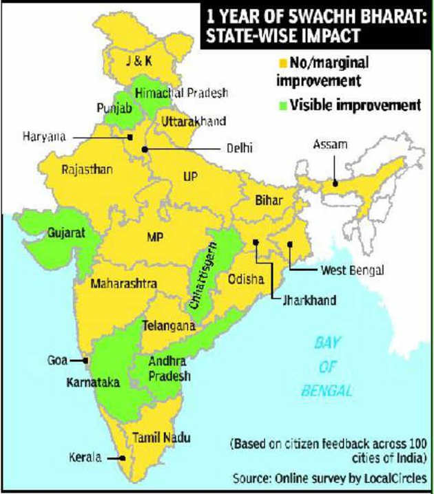 Swachh Bharat Mission: A year on, only 6 states show Swachh promise