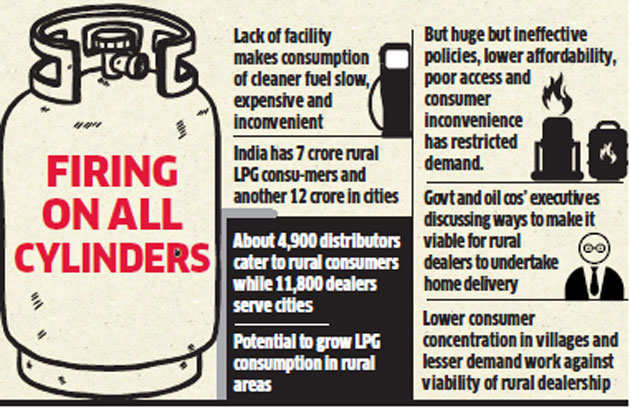 Green Push: Rural consumers set to get LPG cylinders at doorstep