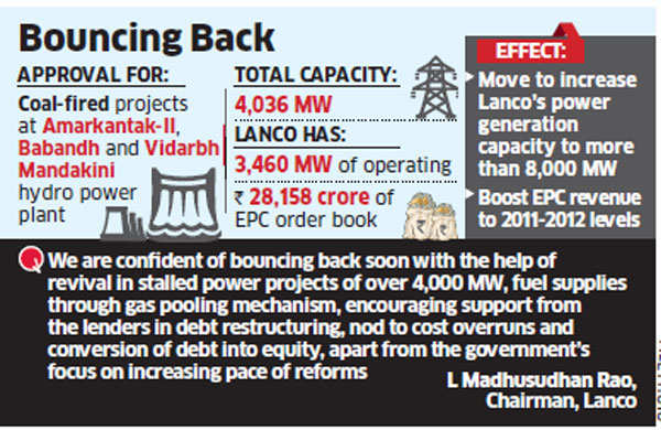Lenders approve higher cost in 4 Lanco Infratech projects