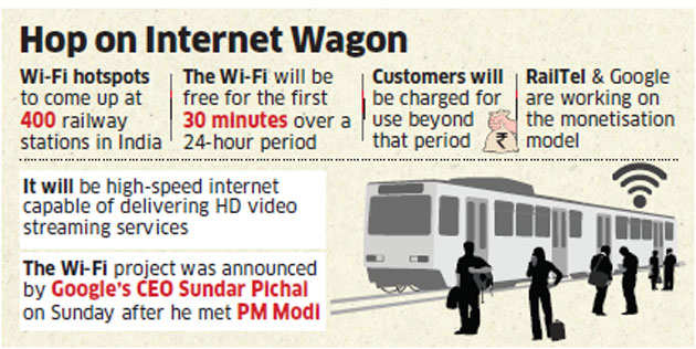 Mumbai Central first railway station to get Wi-Fi facility by mid-October