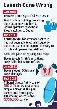 ISRO's Antrix to pay Rs 4,432 crore damages to Devas for unlawfully cancelling contract
