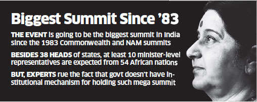 India-Africa Summit: Over 150 MEA officers deployed to make event a grand success