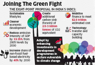 India pledges up to 33% cut in emissions by 2030
