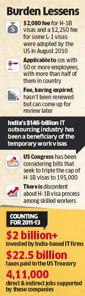 Outsourcing fee on H-1B US visas lapses, domestic IT firms get breather