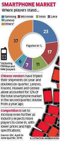 Why Indian smartphone market is attracting super competitive vendors from around the world