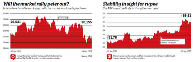 Cut in interest rate: How stocks in different sectors will