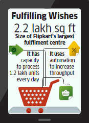 Flipkart may spend $500 million to add 50-100 warehouses in next 5 years