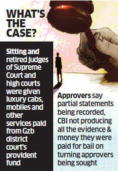 Ghaziabad PF scam: Approvers allege forcible deposition against retired judges
