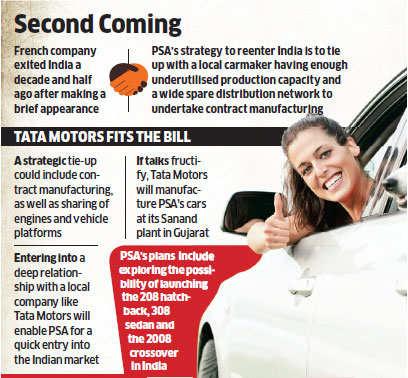 Peugeot plans India return, in talks with Tata Motors to form partnership