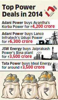 Adani Group to ink Rs 400 crore deal to buy Welspun's two ready-to-build coal plants
