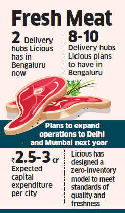 Licious, Grofers partner to scale up reach, ensure speedy delivery