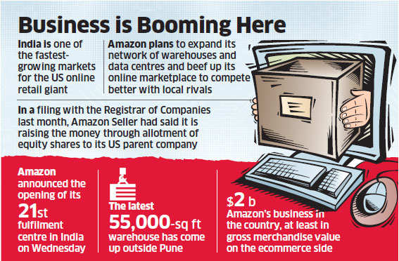 Amazon invests Rs 1,237 crore in Amazon Seller Services in biggest capital infusion since entering India