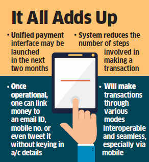 E-tailers feel new payment mode UPI may cure CoD addiction