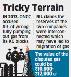ONGC-Reliance dispute: D&M fails to meet report deadline