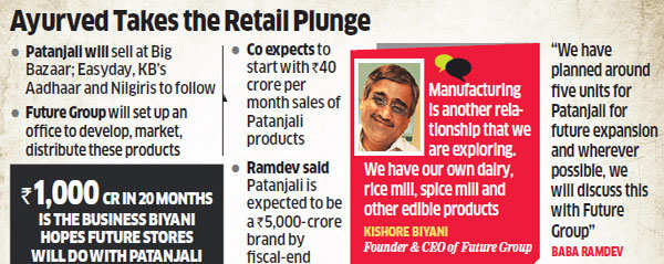 Patanjali enters big retail with Future Group tie-up