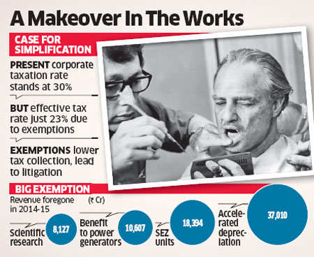 Modi govt's fresh approach: SEZs set to lose tax incentives in rationalisation