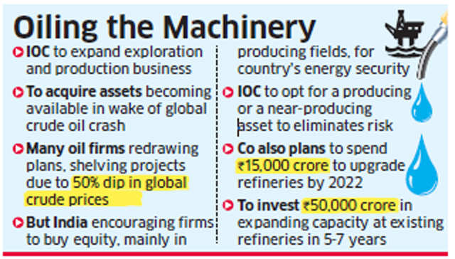 IOC to spend Rs 32,500 crore on expansion