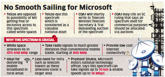 Telecom operators fear Microsoft may get free access to low frequency bands