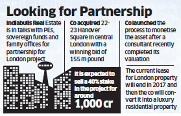 Indiabulls Real Estate looks to sell 40% in London property - The