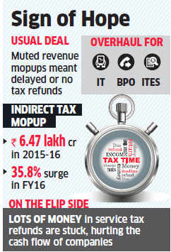 India Inc will get tax refunds to ensure fair start to GST