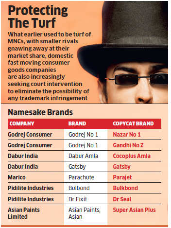ce0b654e3cc Brands like Marico sharpen attack against lookalike items of their products
