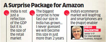 Amazon expects India to be faster growing market than Japan, Germany, UK
