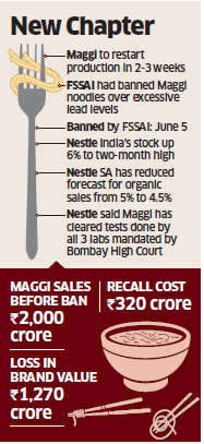 Maggi clears all tests, Nestle India to restart production within 2-3 weeks