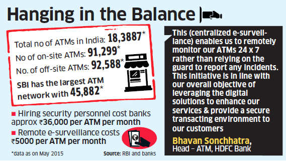 E-surveillance may take away 2 lakh ATM security jobs