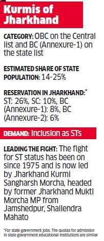 Haryana's Jats to Kerala's Brahmins: Why reservation pleas