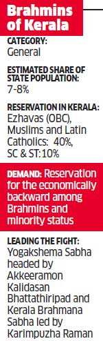 Haryana's Jats to Kerala's Brahmins: Why reservation pleas are being