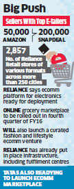 Reliance Industries to enroll 1.5 lakh vendors for its ecommerce venture