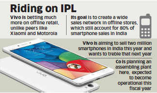 Chinese mobile phone maker Vivo to ride on brand IPL to gain Indian market share