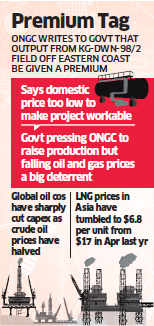 ONGC seeks premium gas pricing for block in KG basin where it plans to invest $6 billion