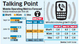 Data growth may offset revenue decline for Airtel, Idea and Reliance Communications in Q2