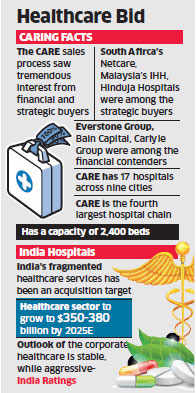 Thomson Medical emerges top bidder for Advent International's 72% stake in CARE Hospitals