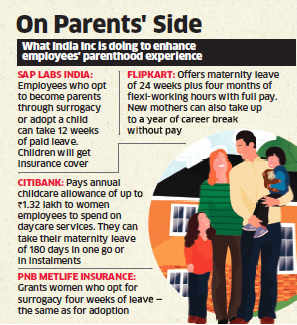 What India Inc is doing to enhance employees' parenthood experience