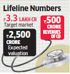 Apollo Health hires Spark Capital to raise Rs 500 crore to fund expansion