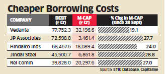 Shares of debt-laden companies like Lanco Infratech, Vedanta jump after RBI's rate cut