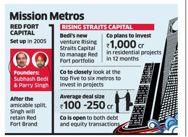 Subhash Bedi of Red Fort Capital sets up new venture Rising Straits Capital