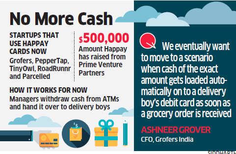 Hyperlocal startups like Grofers, Pepper-Tap, TinyOwl reduce use of petty cash via prepaid cards