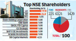 Private equity investors like Actis get into selling mode as NSE delays IPO