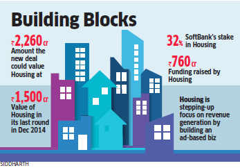 Online real estate portal Housing.com set to raise about Rs 220-crore funding from Japan's SoftBank